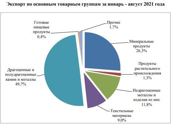 %D0%B8%D0%B7%D0%BE%D0%B1%D1%80%D0%B0%D0%B6%D0%B5%D0%BD%D0%B8%D0%B5_viber_2021-09-24_17-13-16-826.jpg