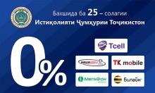 «Банк Эсхата» объявляет о новой акции