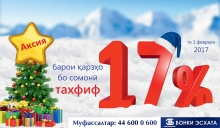 «Банк Эсхата» объявляет новогоднюю акцию