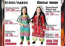 Во сколько таджикской студентке обошелся патриотизм?