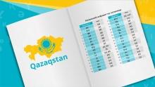Почему Казахстан переходит на латиницу?