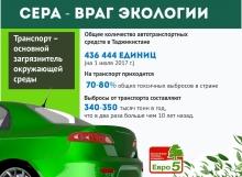 Как автомобильное топливо помогает сохранять экологию