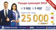 Банк Эсхата разыгрывает 25 000 сомони за денежный перевод