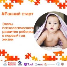 «Ранний старт»:  Про важные этапы психологического развития малыша до года, упускать которые нельзя
