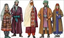 В шелках, но не хиджабах: Как эволюционировало таджикское платье