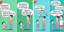 Как правильно отвечать на трудные или стыдные вопросы ребенка